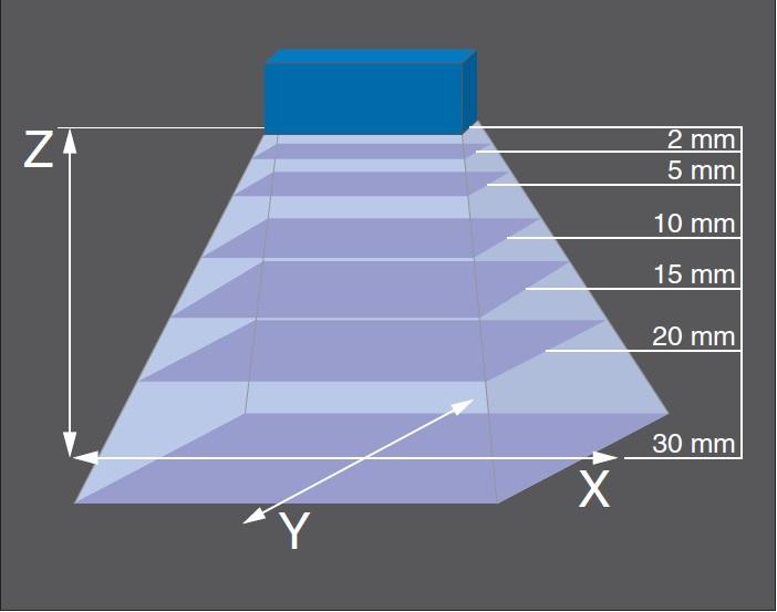 l11403-irradiated-area.jpg