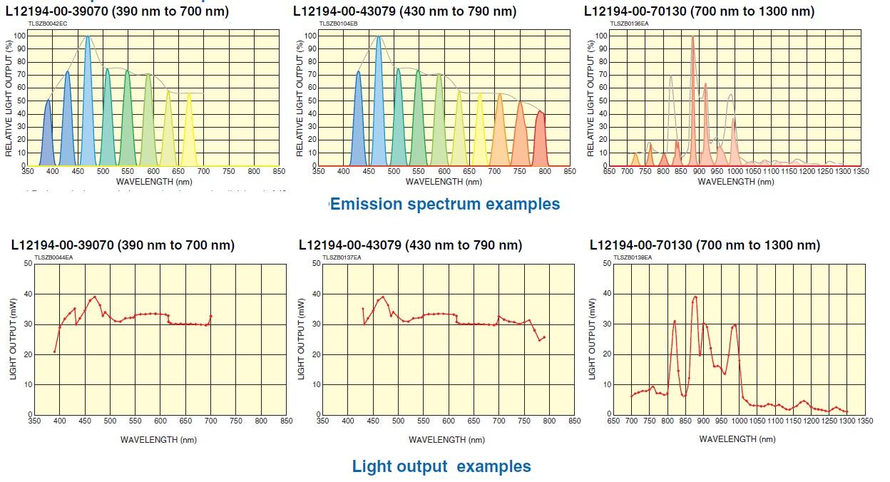 l12194-relative-light-output.jpg