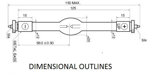 dimensional-outlines-l11033-l11034.jpg