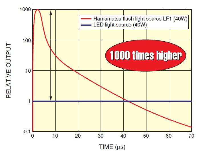 l10211-instantaneously-high-peak-output.jpg
