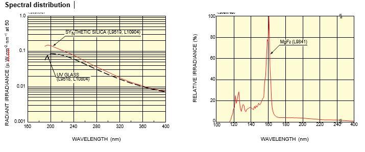 spectral-distribution-2.jpg